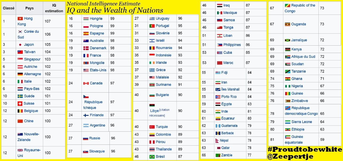 iq-per-country-wealth-of-nation.jpg